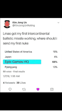Intercontinental: Kim Jong Un  @Kim JongUnNuking  Lmao got my first intercontinental  ballistic missile working, where should i  send my first nuke  |  United States of America  Japan  Epic Games HQ  Pyongyang  15%  4%  68%  13%  68 votes Final results  1/7/18, 1:36 AM  4 Retweets 39 Likes