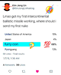 Intercontinental: Kim Jong Un  @KimJongUnNuking  Lmao got my first intercontinental  ballistic missile working, where should i  send my first nuke  15%  United States of America  Japan  furry con  Pyongyang  0%  100 6a  13%  68 votes Final results  1/7/18,1:36 AM  4 Retweets 39 Likes