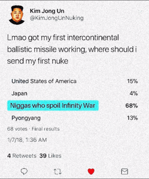 America, Kim Jong-Un, and Lmao: Kim Jong Un  @KimJongUnNuking  Lmao got my first intercontinental  ballistic missile working, where should i  send my first nuke  United States of America  Japan  Niggas who spoil Infinity War  Pyongyang  15%  4%  68%  13%  68 votes Final results  1/7/18, 1:36 AM  4 Retweets 39 Likes Mr. Kim, I dont feel so good