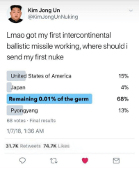 "America, Lmao, and Japan: Kim Jong Urn  @KimJong UnNuking  Lmao got my first intercontinental  ballistic missile working, where should i  send my first nuke  United States of America  Japan  Remaining 0.01% of the germ  Pyongyang  15%  4%  68%  13%  68 votes Final results  1/7/18, 1:36 AM  31.7K Retweets 74.7K Likes <p>Invest in a public voting format ? via /r/MemeEconomy <a href=""https://ift.tt/2HhlxQ3"">https://ift.tt/2HhlxQ3</a></p>"