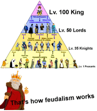 a bit late: KING  Lv. 100 King  Fief and Peasants  Loyalty  Military  LORDS (VASSALS TO KING)  Lv. 50 Lords  Food  Protection  Shelter  Homage  KNIGHTS (VASSALS TO LORDS)  Military Service  Lv. 35 Knights  Food  Protection  Shelter  Farm the  Land  Pay  Rent  PEASANTS (SERFS)  Lv. 1 Peasants  Tha  s how feudalism works a bit late
