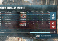 @lady_s0rr0w why you left the opposite team so fast ?: KING OF THE HILL ONGRIDLOCK  ROUND SCORE LIMIT  180  ROUNDS TO WIN 2  WU FOREVER98  xXLADYxSAVAG3XX  GT Frijoles  Prince Nablus  GentleTable4510  Aztec f300  Kross Nio Noob  UrkelGotcha  ACTIVE BOUNTY  Core Victory  I  MUTE PLAYER  VIEW GAMERCARD  CAPS  BREAKS  KILLS  DOWNS  SCORE  3,886  11  3,304  10  3,223  3  2,346  1,407  12  1,981  1,134  359  BOUNTY COMPLETED  Core Victory l @lady_s0rr0w why you left the opposite team so fast ?