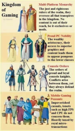 in light of the recent blizzard pr fiasco: Kingdom  of  Gaming  Multi-Platform Monarchy  The just and righteous  rulers of the realm, they  oversee all that transpires  in the kingdom. No  content is out of their  reach, be it exclusives or  mods.  Proud PC Nobility  The wealthy  aristocracy, their  access to superior  graphics and  content leads them  to appear pompous  to the lower classes  Console Orders  The orders of  proud and loyal  console knights.  Conflicts arise  between them, yet  they always defend  A Mobile Gaming  Impoverished  the realm.  Peasants  casuals, tenets  such as high FPS  and CPU do not  concern them.  Heavily taxed by  royal micro-  transactions in light of the recent blizzard pr fiasco