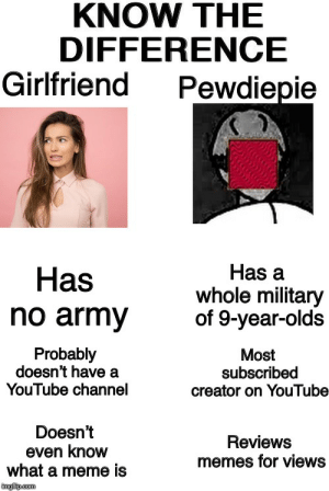 The difference between Pewds And Marzia!: KNOW THE  DIFFERENCE  Girlfriend  Pewdiepie  Has a  whole military  of 9-year-olds  Has  no army  Probably  doesn't have a  YouTube channel  Most  subscribed  creator on YouTube  Doesn't  even know  what a meme is  Reviews  memes for views  imgfilip com The difference between Pewds And Marzia!