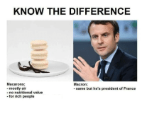 France, Marxist, and Air: KNOW THE DIFFERENCE  Macarons:  Macron:  mostly air  same but he's president of France  no nutritional value  for rich people