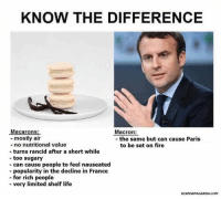 Fire, Life, and Memes: KNOW THE DIFFERENCE  Macarons:  - mostly air  - no nutritional value  - turns rancid after a short while  - too sugary  - can cause people to feel nauseated  - popularity in the decline in France  Macron:  - the same but can cause Paris  to be set on fire  for rich people  - very limited shelf life  DISPORPAGANDA.CON