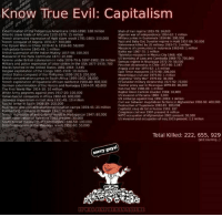 "Know True Evil: Capitalism  Extermination of the indigenous Americans 1492-1890: 100 million  Shah of Iran regime 1953-79: 16,000  Algerian war of independence 1954-62 1 million  Atlantic slave trade of Africans 1500-1870: 15 millio  French attempted repression of Haiti slave revolt 1791-1803: 150,000  Military juntas in Guatemala 1954-96: 200,00  Papa and Baby Doc Duvalier regime in Haiti 1957-86: 50,000  French conquest of Algeria 1830-47: 300,000  Vietnamese killed by US military 1963-75: 3 million  The Opium Wars in China 1839-42 & 1856-60: 50,000  Massacre of communists in Indonesia 1965-66: 1 million  Irish potato famine 1845 49: 1 million  Biafra war 1967-70: 1 million  British supression of the Indian Mutiny 1857-58: 100,000  Tlatelolco massacre in Mexico City 1968: 400  Massacre of the Paris Commune 1871: 20,000  US bombing of Laos and Cambodia 1969.73 700,000  Famine under British colonialism in India 1876-79 & 1897-1902: 29 million  Somoza regime in Nicaragua 1972-79: 50,000  Military and police repression of labor strikes in the USA 1877-1938: 700  Pinochet dictatorship in Chile 1973-90: 3,197  Blacks lynched in the United States 1882-1964: 3,445  Angola civil war 1974-92: 1.5 million  Belgian exploitation of the Congo 1885-1908: 10 million  East Timor massacres 1975-98: 200,000  United States conquest of the Phillipines 1898-1913: 250,000  Mozambique civil war 1975-90: 1 mill  British concentration camps in South Africa 1899-1902: 28.000  Argentina ""Dirty War 1976-82: 30,000  French exploitation of Equatorial African rainforest 1900-40: 800.000  El Salvador military dictatorship 1977-92: 70,000  Contra' proxy war in Nicaragua 1979-90: 30,000  German extermination of the Herero and Namaqua 1904-07: 65,000  Iran-Iraq War 1980-88: 1 million  The First World War 1914-18: 10 million  Bophal Union Carbide disaster 1984: 16,000  White Army pogroms against Jews 1917-20: 100,000  US invasion of Panama 1989: 3,000  Italian fascist conquests in Africa 1922-43: 600,000  UN embargo against  Iraq 1991-2003: 1 million  japanese imperialism in East Asia 1931-45: 10 million  Civil war between mujuhideen factions in Afghanistan 1992-96: 400,000  Fascist terror in Spain 1936-39: 200,000  Destruction of Yugoslavia 1992-95: 200,000  Nazi terror and concentrationextermination camps 1939-45: 25 million  Capitalist coup de tat in Russia 1993: 187  Kuomintang massacre in Taiwan 1947: 30.000  Congolese civil war 1997-present: 6 million  French repression of anti-colonial revolt in Madagascar 1947: 80,000  NATO occupation of Afghanistan 2001 present: 30,000  sraeli colonization of Palestine 1948 present: 30,000  S invasion and occupation of Iraq 2003-present: 1.2 million  South Korean massacres of Communists 1948-50: 100,000  British repression of the Mau-Mau revolt 1952-60: 50.000  Total Killed: 222, 655, 929  land counting...  IT WAS CIUSI IIUMEANINATURE"