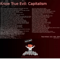 "Know True Evil: Capitalism  Extermination of the indigenous Americans 1492-1890: 100 million  Shah of Iran regime 1953-79: 16,000  Algerian war of independence 1954-62: 1 million  Atlantic slave trade of Africans 1500-1870: 15 millio  French attempted repression of Haiti slave revolt 1791-1803: 150,000  Military juntas in Guatemala 1954-96: 200,00  Papa and Baby Doc Duvalier regime in Haiti 1957-86: 50,000  French conquest of Algeria 1830-47: 300,000  Vietnamese killed by US military 1963-75: 3 million  The Opium Wars in China 1839-42 & 1856-60: 50,000  Massacre of communists in Indonesia 1965-66: 1 million  Irish potato famine 1845-49: l million  Biafra war 1967-70: 1 million  British supression of the Indian Mutiny 1857-58: 100,000  Tlatelolco massacre in Mexico City 1968: 400  Massacre of the Paris Commune 1871: 20.000  US bombing of Laos and Cambodia 1969-73: 700,000  Famine under British colonialism in India 1876-79 & 1897-1902: 29 million  Somoza regime in Nicaragua 1972-79: 50,000  Military and police repression of labor strikes in the USA 1877-1938: 700  Pinochet dictatorship in Chile 1973-90: 3,197  Blacks lynched in the United States 1882-1964  Angola civil war 1974-92: 1.5 million  Belgian exploitation of the Congo 1885-1908: 10 million  East Timor massacres 1975-98: 200,000  United States conquest of the Phillipines 1898-1913: 250,000  Mozambique civil war 1975-90: 1 mill  British concentration camps in South Africa 1899-1902: 28,000  Argentina ""Dirty War 1976-82; 30,000  French exploitation of Equatorial African rainforest 1900-40: 800,000  El Salvador military dictatorship 1977-92: 70,000  Contra' proxy war in Nicaragua 1979-90: 30,000  German extermination of the Herero and Namaqua 1904-07: 65.000  Iran-Iraq War 1980-88: 1 million  The First World War 1914-18: 10 million  Bophal Union Carbide disaster 1984: 16.000  White Army pogroms against Jews 1917-20: 100,000  US invasion of Panama 1989: 3,000  Italian fascist conquests in Africa 1922-43: 600,000  UN embargo against Iraq 1991-2003: 1 million  Japanese imperialism in East Asia 1931-45: 10 million  Civil war between mujuhideen factions in Afghanistan 1992-96: 400,000  Fascist terror in Spain 1936-39: 200,000  Destruction of Yugoslavia 1992-95: 200,000  Nazi terror and concentration extermination camps 1939-45: 25 million  Capitalist coup de tat in Russia 1993: 187  Kuomintang massacre in  Taiwan 1947: 30,000  Congolese civil war 1997-present: 6 million  French repression of anti-colonial revolt in Madagascar 1947: 80,000  NATO occupation of Afghanistan 2001 present 30,000  sraeli colonization of Palestine 1948 present: 30,000  US invasion and occupation of Iraq 2003-present: 1.2 million  South Korean massacres of Communists 1948-50: 100,000  British repression of the Mau-Mau revolt 1952-60: 50,000  Total Killed: 222, 655, 929  [and counting...]  IT WAS JUST IIUMANINA TURE -ComradeT"