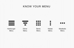 Know your menu (buttons): KNOW YOUR MENU  Hamburger  Döner  Meatballs  Bento  Kebab  Menu  Menu  Menu  Menu  Menu  II Know your menu (buttons)