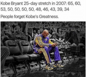 Kobe Bryant, Memes, and Kobe: Kobe Bryant 25-day stretch in 2007: 65, 60,  53, 50, 50, 50, 50, 48, 46, 43, 39, 34  People forget Kobe's Greatness.