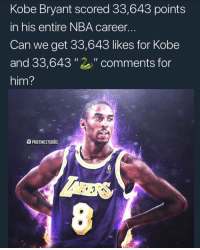 "Kobe Bryant, Memes, and Nba: Kobe Bryant scored 33,643 points  in his entire NBA careen  Can we get 33,643 likes for Kobe  and 33,643 ""2"" comments for  him?  PRISTINESTUDİOS Double Tap & Comment 'MAMBA' letter by letter 🐍 🐍 @kobebryant"