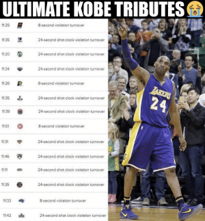 Kobe Bryant, we still can't believe you're gone. 🙏 https://t.co/rc3mjzViiR: Kobe Bryant, we still can't believe you're gone. 🙏 https://t.co/rc3mjzViiR