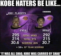 "Be Like, Memes, and Shaq: KOBE HATERS BE LIKE  @NBAMEMES  2001 PLAYOFFS  O'NEAL  BRYANT  295 TOTAL MINS  292  214  TOTAL PTS  215  30.6 SCORING AVG 30.7  58% OF TEAM SCORING  ""IT WAS ALL SHAQ, KOBE WAS CARRIED BY SHAQ"""