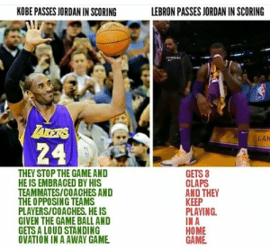 coaches: KOBE PASSES JORDAN IN SCORING  LEBRON PASSES JORDAN IN SCORING  ARERS  24  LAK  THEY STOP THE GAME AND  HE IS EMBRACED BY HIS  TEAMMATES/COACHES AND  THE OPPOSING TEAMS  PLAYERS/COACHES. HE IS  GIVEN THE GAME BALL AND  GETS A LOUD STANDING  OVATION IN A AWAY GAME  GETS 3  CLAPS  AND THEY  KEEP  PLAYING  IN A  HOME  GAME