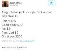 Not many options: Kodak White  @Oakavelli  Alright fellas pick your perfect woman.  You have $5  Smart $35  Good body $70  Fat $3  Retarded $2  Great sex $200  6/16/16, 11:11 AM from Nacogdoches, TX  3,393 RETWEETS 3,502 LIKES Not many options