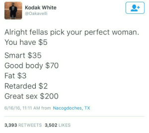 Bailey Jay, Retarded, and Sex: Kodak White  @Oakavelli  Alright fellas pick your perfect woman.  You have $5  Smart $35  Good body $70  Fat $3  Retarded $2  Great sex $200  6/16/16, 11:11 AM from Nacogdoches, TX  3,393 RETWEETS 3,502 LIKES Not many options