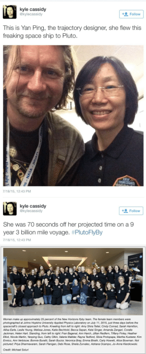 Martin, News, and Tumblr: kyle cassidy  @kylecassidy  + Follow  This is Yan Ping, the trajectory designer, she flew this  freaking space ship to Pluto.  7/18/15, 12:43 PM   kyle cassidy  @kylecassidy  Follow  She was 70 seconds off her projected time on a 9  year 3 billion mile voyage, #PlutoFlyBy  7/18/15, 12:43 PM   The Pluto  Fyby  RIZONS  Women make up approximately 25 percent of the New Horizons flyby team. The female team members were  photographed at Johns Hopkins University Applied Physics Laboratory on July 11, 2015, just three days before the  spacecraft's closest approach to Pluto. Kneeling from left to right: Amy Shira Teitel, Cindy Conrad, Sarah Hamilton,  Allisa Earle, Leslie Young, Melissa Jones, Katie Bechtold, Becca Sepan, Kelsi Singer, Amanda Zangari, Coralie  Jackman, Helen Hart. Standing, from left to right: Fran Bagenal, Ann Harch, Jillian Redfern, Tiffany Finley, Heather  Elliot, Nicole Martin, Yanping Guo, Cathy Olkin, Valerie Mallder, Rayna Tedford, Silvia Protopapa, Martha Kusterer, Kim  Ennico, Ann Verbiscer, Bonnie Buratti, Sarah Bucior, Veronica Bray, Emma Birath, Carly Howett, Alice Bowman. Not  pictured: Priya Dharmavaram, Sarah Flanigan, Debi Rose, Sheila Zurvalec, Adriana Ocampo, Jo-Anne Kierzkowski.  Credit: Michael Soluri sorayachemaly:Women scientists made up 25% of the Pluto fly-by New Horizon team. Make sure you share this, because erasing women's achievements in science and history is a tradition. Happens every day.. http://pluto.jhuapl.edu/News-Center/News-Article.php?page=20150712