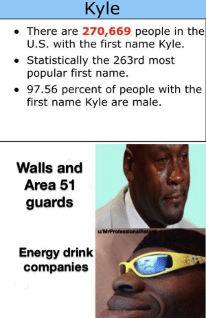 forever-memes:  Just keeping the hype alive: Kyle  There are 270,669 people in the  U.S. with the first name Kyle.  Statistically the 263rd most  popular first name.  97.56 percent of people with the  first name Kyle are male.  Walls and  Area 51  guards  /MrProfessionalRetard  Energy drink  companies forever-memes:  Just keeping the hype alive