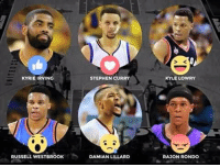Best PG in the league ?  -CJ: KYRIE IRVING  RUSSELL WESTBROOK  STEPHEN CURRY  DAMIAN LILLARD  KYLE LOWRY  RAJON RONDO Best PG in the league ?  -CJ