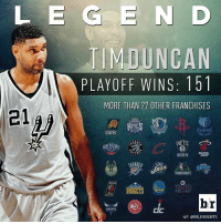 Tim Duncan has been winning for a long time.: L E  21u  TIM DUNCAN  PLAYOFF WINS.  MORE THAN 22 OTHER FRANCHISES  RINGS  MEMPHIS  Suns  RON  ET  EMOREAI  PTO  MIAMI  BROKYN  br  HORNET  HTT @BR INSIGHTS Tim Duncan has been winning for a long time.