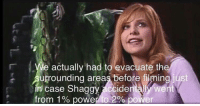 Power, Shaggy, and Creation: '  L  e actually had to evacuate the  urrounding areas before filming just  in case Shaggy accidentaly we  nt  from 1 % powerto-2% power Creation of the nuke (1945)