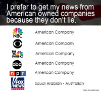 Abc, America, and News: l prefer to get my news from  American owned companies  because they don't lie.  American Company  American Company  American Company  American Company  American Company  Saudi Arabian-Australian  NBC  NBC  abc  FOX  NEWS  Channe  POINT COUNTER POINT Please support newspapers all over America today and join with them in letting this President know that we will not relent.