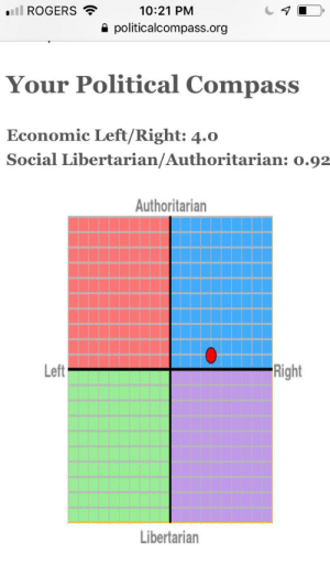 Libertarian, Compass, and Org: l ROGERS  10:21 PM  politicalcompass.org  Your Political Compass  Economic Left/Right: 4.0  Social Libertarian/Authoritarian: 0.92  Authoritarian  Left  Right  Libertarian Well, since everyone else is doing it...