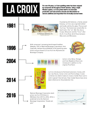 "brand_comparison_paper[UPDATED]: LA CROIX  For over 30 years, La Crob sparkding water has been enjoyed  by consumers all throughout North America. Using a triple  filtration system, La Crob prides itself on its domestic  production and uses reverse osmosis and deionization to  remove additives and impurities from its locally sourced water  Founded by GE Heileman, a family owned  brewery, La Croix was originally bottled  and locally sold by the glass. Pronounced  ""La Croy,"" the brand was named after its  local roots-the ""La"" after the city La  Crosse, Wisconsin and the ""Croix"" after  the St. Croix River which flows between  Wisconsin and Minnesota.  1981  G.heilemau Bretwing Co  With consumers' increasing trend toward healthier  lifestyles, CEO of National Beverage Corporation, Nick  Caporella, realized the profitability of the sparkling water  brand and purchased La Croix from the Wynterbrook  Beverage Company  1996  Lemon, Lime, Berry, Orange  and Cran-Raspberry flavors are  introduced in addition to the  original, Pure flavor  2004  BOLD  FLAWORS  La Croix introduces its first brand extension, Curate, with  two new flavors, Cerise Limón and Pomme Bayá. Curate  combines two distinct tastes to create a bolder flavor and is  sold in special 12oz tall cans. New Cúrate flavors have since  been rolled out on the production line  NEW  2014  Natlonal Beverage Corp. stock price  2016  National Beverage Corporation stock  prices rise from $12/share to  $55/share from 2010 to 2016. 2016 is  predicted to be the National  Beverage Corporations ""break-out  year  lar brand_comparison_paper[UPDATED]"