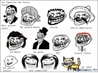 omg face: La famille de Troll  face  Mon grand  Ma grand-mere  pere  La mere  Le pere  Le petit  Les jumelles  frere  Oncle  Moi  Oncle mexicain  Grand frere  Le chat  TRNA econ ic.fr