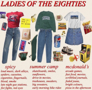 Fast Food, Food, and McDonalds: LADIES OF THE EIGHTIES  NIKE  patagonia.  Ramen  mcdonald's  spicy  summer camp  arcade games,  fast food, movies,  scribbled journals,  faded jeans,  bright colours,  pizza in the afternoon  skateboards, smiles,  sunflowers,  drive-in movies,  loud music, dark alleys,  spiders, cassettes,  cigarettes, fingernails,  blood, smoke  late night gas stations,  fist fights, red eyes  treehouses, sneakers,  big sweaters,  early morning bike rides  OPEN