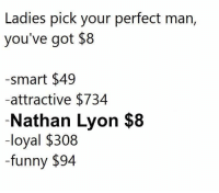 Funny, Memes, and Got: Ladies pick your perfect man,  you've got $8  smart $49  -attractive $734  Nathan Lyon $8  -loyal $308  funny $94 -Nathan Lyon Memes-