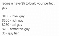 Guy Fieri, Memes, and 🤖: ladies u have $5 to build your perfect  guy  $100 loyal guy  $500 rich guy  $250-tall guy  $70 attractive guy  $5 guy fieri