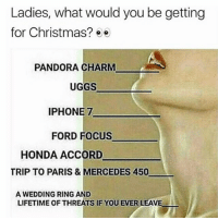 Honda, Iphone, and Memes: Ladies, what would you be getting  for Christmas?  PANDORA CHARM  UGGS  IPHONE 7  FORD FOCUS  HONDA ACCORD  TRIP TO PARIS & MERCEDES 450  A WEDDING RING AND  LIFETIME OF THREATS IF YOUEVER LEAVE WHO MAKES THESE MEMES???😂😱🙈🙉🙊 @money