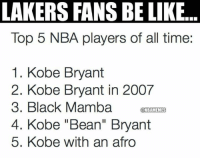 "Be Like, Kobe Bryant, and Memes: LAKERS FANS BE LIKE  Top 5 NBA players of all time:  1. Kobe Bryant  2. Kobe Bryant in 2007  3. Black Mamba  @NBAMEMES  4. Kobe ""Bean"" Bryant  5. Kobe with an afro"