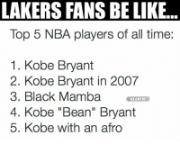 """Nba, Vin, and Top: LAKERS FANS BE LIKE  Top 5 NBA players of all time:  1. Kobe Bryant  2. Kobe Bryant in 2007  3. Black Mamba  ONBAMEMMES  4. Kobe """"Bean"""" Bryant  5. Kobe with an afro The best of the best. Credit: Vin Quach"""