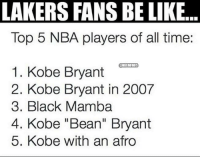 """Be Like, Kobe Bryant, and Nba: LAKERS FANS BELIKE  Top 5 NBA players of all time.  1. Kobe Bryant  @NBAMFMFS  2. Kobe Bryant in 2007  3. Black Mamba  4. Kobe """"Bean"""" Bryant  5. Kobe with an afro LakeShow be like..."""