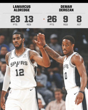 DeMar DeRozan and LaMarcus Aldridge ate against the Golden State Warriors in the San Antonio Spurs' 9th straight win.: LAMARCUS  ALDRIDGE  DEMAR  DEROZAN  23 13 .26 9 8  PTS  REB  PTS  REB  AST  Frost  SPPRS  12  RS DeMar DeRozan and LaMarcus Aldridge ate against the Golden State Warriors in the San Antonio Spurs' 9th straight win.