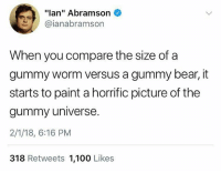 "Anaconda, Memes, and Bear: ""lan"" Abramson  @ianabramson  When you compare the size of a  gummy worm versus a gummy bear, it  starts to paint a horrific picture of the  gummy universe.  2/1/18, 6:16 PM  318 Retweets 1,100 Likes Really makes you think"