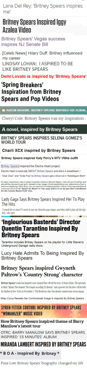 "fuckinglovebrit:  Godney's impact is real : Lana Del Rey. 'Britney Spears inspires  me'  Britney Spears Inspired lggv  Azalea Video  Britney Spears' Vegas success  inspires NJ Senate Bill  [Celeb News] Hilary Duff: Britney influenced  my career  LINDSAY LOHAN: I ASPIRED TO BE  LIKE BRITNEY SPEARS  Demi Lovato is inspired by 'Britney Spears  Spring Breakers'  Inspiration from Britney  Spears and Pop Videos  AUSTIN MAHONE: BRITNEY SPEARS INSPIRED HIS ALBUM,  Cheryl Cole: Britney Spears was my inspiration   A novel, inspired by Britney SpearS  BRITNEY SPEARS INSPIRES SELENA GOMEZ'S  WORLD TOUR  Charli XCX inspired by Britney Spears  Britney Spears inspired Katy Perry's MTV VMAs outfit  Britney Spears inspired the Electra Heart project.  Electra Heart is basically ABOUT Britney Spears and she's a sweetheart.  : ""Dear Diary"" and ""Soda Pop"" by Britney Spears get a shout out in ""Bubblegum Bitch""  My main inspiration when it comes to popular culture is Britney Spears. 1 have alwaysloved her and  enjoyed the innocenthyper-girly elementin he imagethink people believe my admiration ofher is  onicor something.1don't know whvvou can'tiust love big pop artists without it having somekind of  ironiceye rl involved. 'Email My Heart' is very 1999 and it is on my pre-show soundtrack  for the 'Lonely Hearts Club' tour  Lady Gaga Says Britney Spears Inspired Her lo Play  The Hits  7 would be so mad ifI went to see my favorite pop singer, and they didn t play all the big  hits, ""she says  'Inglourious Basterds' Director  Ouentin Tarantino Inspired Bv  Britney Spears  Tarantino includes Britney Spears on his playlist for Little Steven's  Underground Garage radio shoW   Lucy Hale Admits To Being Inspired Bv  Britney Spears  Britney Spears inspired Gwyneth  Paltrow's 'Country Strong' character  Britney Spears' music has inspired a new musical that will tell the story of Jesus Christ. The spectacle  is titled ""Spears The Musical: The Gospel According To Britney"" and a preview for the show will be held  tor funders in New York ves among  on November 7. The Broadway show has already caused some wa  Miley Cyrus Reveals Her Controversial Image Is Inspired By Britney Spears  SYREN FETISH COUTURE INSPIRED BY BRITNEY SPEARS  ""WOMANIZER"" MUSIC VIDEO  How Britney Spears inspired theme of Barryy  Manilow's latest tour  OTRC: BARRY MANILOW SAYS BRITNEY SPEARS  INSPIRED '15 MINUTES' ALBUM  MIRANDA LAMBERT INSPIRED BY BRITNEY SPEARS  *BO A Inspired By Britney *  Pixie Lott: Britney Spears' biography changed my life fuckinglovebrit:  Godney's impact is real"