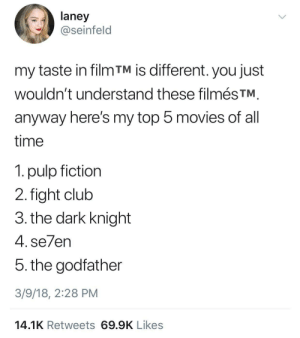 Club, Fight Club, and Fucking: laney  @seinfeld  my taste in filmTM is different. you just  wouldn't understand these filmésTM  anyway heres my top 5 movies of all  time  1. pulp fiction  2. fight club  3. the dark knight  4. se7ern  5. the godfather  3/9/18, 2:28 PM  14.1K Retweets 69.9K Likes fucking filmbros