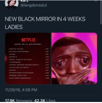 Christmas, Memes, and Netflix: @langdonsslut  NEW BLACK MIRROR IN 4 WEEKS  LADIES  NETFLIX  SUPER, SCI-FI, AND BEYOND...  SHAUN OF THE DEAD  NEO YOKIO: PINK CHRISTMAS  HELLBOY  DISTRICT  MOWGLI: LEGEND OF THE JUNGLE  THE PROTECTOR  VOLTRON: LEGENDARY DEFENDER SEASON  THE FAST AND THE FURIOUS  BIRD BOX  ·WATERSHIP DOWN (LIMITED SERIES)  12/01  12/01  12/01  12/04  12/07  12/14  12/14  12/16  12/21  12/25  2/25  12/28  AVENGERS: INFINITY WAR  BLACK MIRROR: BANDERSNATCH  11/29/18, 4:58 PM  17.9K Retweets 42.3K Likes Yess im ready to not leave my bed for 24 hours so i can binge watch this