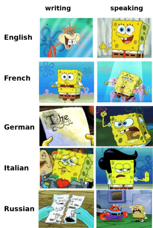 languages in a nutshell by BeyondFootball MORE MEMES: languages in a nutshell by BeyondFootball MORE MEMES