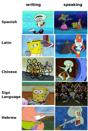 languages in a nutshell part 2: languages in a nutshell part 2