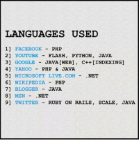 Facebook, Google, and Microsoft: LANGUAGES USED  11  FACEBOOK  PHP  21  YOUTUBE  FLASH  PYTHON  JAVA.  31 GOOGLE  JAVA [WEB] C++ [INDEXING1  41 YAHOO  PHP & JAVA.  51  MICROSOFT LIVE COME  NET  61 WIKIPEDIA  PHP  7]  BLOGGER  JAVA  81  MSN  NET  9]  TWITTER  RUBY ON RAILS  SCALE  JAVA #Guayaco