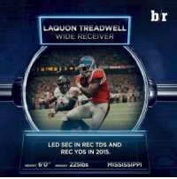 "Minnesota Vikings, Sports, and Minnesota: LAQUON TREADWELL  WIDE RECEIVER  LED SEC IN REC TDS AND  REC YDS IN 2015.  HEIGHT  6'0"" WEIGH  225lbs  MISSISSIPPI  br With the No. 23 pick, the Minnesota Vikings select WR Laquon Treadwell out of Ole Miss!"