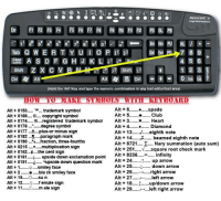How to make symbols with keyboard: Large Print Keyboard  Esc F1 F2 F3 F4 F5 F6 F6 F9 F1 F12 PS SL PB  Tab Q W E R T Y U I O P E 1)  7 8 9  4 5 6  A S D F G H J K L  Shift Z X  C V  2 3  Ins  O Ctrl Alt  (Hold the Alt Key and type the numeric combination in any text editorltext area)  Alt 6  spade  Alt 0153..... TM... trademark symbol  Alt 5  Club  Alt 0169.... C.... copyright symbol  Alt 0174..... ®....registered trademark symbol  Alt 3  Heart  Alt 0176  degree symbol  Alt 4  Diamond  Alt 0177 ...t.  plus or minus sign  Alt 13  eighth note  Alt+ 0182... paragraph mark  Alt 14  beamed eighth note  Alt 0190 fraction, three-fourths  Alt 8721.... y.... Nary summation (auto sum)  Alt 0215 multiplication sign  Alt 251  square root check mark  Alt 0162... the cent sign  Alt 0161.....i..... upside down exclamation point  Alt 8236  infinity  Alt 0191  -upside down question mark  Alt 24  up arrow  Alt 25  down arrow  Alt 1  smiley face  Alt 26  right arrow  Alt 2  black smiley face  Alt 15.  Sun  Alt 27.  left arrow  Alt 12.  .....f sign  female Alt 18.  up/down arrow  Alt 11  m ale sign  Alt 29  left right arrow How to make symbols with keyboard