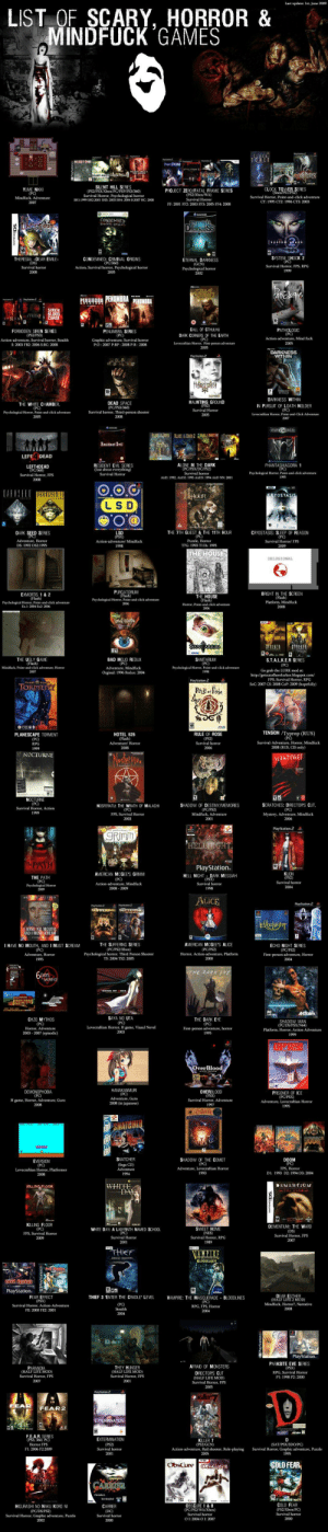 """killing floor: Last update: 1st, june 2009  LIST OF SCARY, HORROR &  MINDFUCK  'GAMES  TOWER  PrejectERO  N  SF6ENT HILL S  SILENT HILL SERIES  (PS2/PSX/Xbox/PC/PSP/PS3/360)  Survival Horror, Psychological horror  SH1:1999 SH2:2001 SH3: 2003 SH4: 2004 0:2007 HC: 2008:  CLOCK TOWER SERIES  (Snes/PS1/PS2)  YUME NIKKI  (PC)  Mindfuck, Adventure  PROJECT ZERO/FATAL FRAME SERIES  (PS2/Xbox/Wii)  Survival Horror, Point-and-click adventure  Survival Horror  FF: 2001 FF2: 2003 FF3: 2005 FF4: 2008  CT: 1995 CT2: 1996 CT3: 2003  2007  xecx3e0  CONDEMNED  ETERNA  DANKNESS  yte  ok  SYSTEM SHOCK 2   (PC)  Survival Horror, FPS, RPG  THERESIA: DEAR EMILE  (DS)  Survival horror  2008  CONDEMNED: CRIMINAL ORIGINS  (PC/360)  Action, Survival horror, Psychological horror  2005  ETERNAL DARKNESS  (GCN)  Psychological horror  1999  2002  CALL ST  CTALLAU  PENUMBRA PENUMBRA PENUMBRA  SIREN  BLOOD  CURSE  STREN  SR  CALL OF CTHULHU  PATHOLOGIC  (PC)  Action-adventure, Mind fuck  PENUMBRA SERIES  (РC)  Graphic adventure, Survival horror  P:O 2007 P:BP: 2008 P:R 2008  FORBIDDEN SIREN SERIES  (PS2/PS3)  Action-adventure, Survival horror, Stealth  DARK CORNERS OF THE EARTH  (PC)  Lovecraftian Horror, First-person adventure  2005  2005  S: 2003 FB2: 2006 S:BC: 2008  DARKNESS  WITHIN  PlayStation 2  ACE  7-  DARKNESS WITHIN  HAUNTING GROUND  (PS2)  DEAD SPACE  (PC/PS3/360)  Survival horror, Third-person shooter  2008  THE WHITE CHAMBER  (PC)  Psychological Horror, Point-and-click adventure  2005  IN PURSUIT OF LOATH NOLDER  (РC)  Lovecraftian Horror, Point-and-Click Adventure  Survival Horror  2005  2007  HANIASMAHORI  ALONEDAK LOE DRRY 2 3  Resident Bvil  LEFT DEAD  RESIDENT EVIL SERIES  Just about everything)  ALONE IN THE DARK  (PC/PSX/DC/PS2)  Survival horror  PHANTASMAGORIA 1  (PC)  Psychological Horror, Point-and-click adventure  LEFT4DEAD  """"(РС 360)  Survival Horror  Survival Horror, FPS  2008  1995  AitD: 1992, AitD2: 1993 AitD3: 1994 AitD NN: 2001  IISEE DARISEED  HOUR  SRYOSTASIS  LS"""