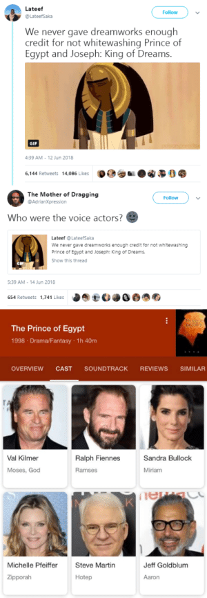Anaconda, Fucking, and Gif: Lateef  LateefSaka  We never gave dreamworks enough  credit for not whitewashing Prince of  Follow  Egypt and Joseph: King of Dreams.  GIF  :39 AM-12 Jun 2018  6,144 Retweets 14,086 Likes 00   The Mother of Dragging  @AdrianXpression  Followv  Who were the voice actors?  Lateef @LateefSaka  We never gave dreamworks enough credit for not whitewashing  Prince of Egypt and Joseph: King of Dreams  Show this thread  5:39 AM -14 Jun 2018  654 Retweets 1,741 Likes   The Prince of Egypt  1998 Drama/Fantasy 1h 40m  OVERVIEW CAST SOUNDTRACK REVIEWS SIMILAR  Val Kilmer  Ralph Fiennes  Sandra Bullock  Moses, God  Ramses  Miriam  Michelle PfeifferSteve Martin  Jeff Goldblum  Zipporah  Hotep  Aaron libertarirynn:  libertypical:  cisnowflake:  theambassadorposts:*pretends to be shocked* WhoThe FUCKCARES?!  they deliberately left out Danny Glover, Whitney Houston, and Mariah Carey and forgot to mention that Sandra Bullock and Jeff Goldblum have Jewish heritage In a story important to Jews and Christians, they hired Jews and Christians  Also completely left out Ofra Haza who played Moses' mother and is legit 100% Israeli. You guys are fucking exhausting.