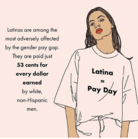 Target, How To, and Http: Latinas are among the  most adversely affected  by the gender pay gap.  They are paid just  53 cents for  every dollar  earned  by white,  non-Hispanic  Latina  Pay Day  men. Gina Rodriguez: 3 Steps to Getting a Raise