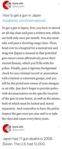 Guns, Head, and Police: laura olin  @lauraolin  How to get a gun in Japan:  theatlantic.com/international/   To get a gun in Japan, first, you have to attend  an all-dav class and pass a written test, which  are held only once per month. You also must  take and pass a shooting range class. Then,  head over to a hospital for a mental test and  drug test (Japan is unusual in that potential  gun owners must affirmatively prove their  mental fitness), which you'll file with the  police. Finally, pass a rigorous background  check for any criminal record or association  with criminal or extremist groups, and you  will be the proud new owner of vour shotgun  or air rifle. Just don't forget to provide police  with documentation on the specific location  of the gun in your home, as well as the ammo,  both of which must be locked and stored  separately. And remember to have the police  inspect the gun once per year and to re-take  the class and exam every three vears,   laura olin  ▼ @lauraolín  Japan had 11 gun deaths in 2008.  Eleven. The U.S. had 12,000 consivanqueen:A Land Without Guns: How Japan Has Virtually Eliminated Shooting Deaths